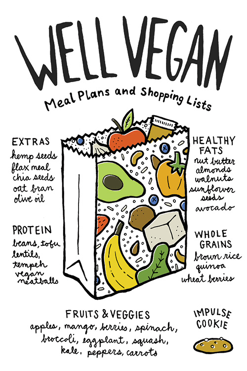 Front of postcard illustration for Vegan Cuts promotion.