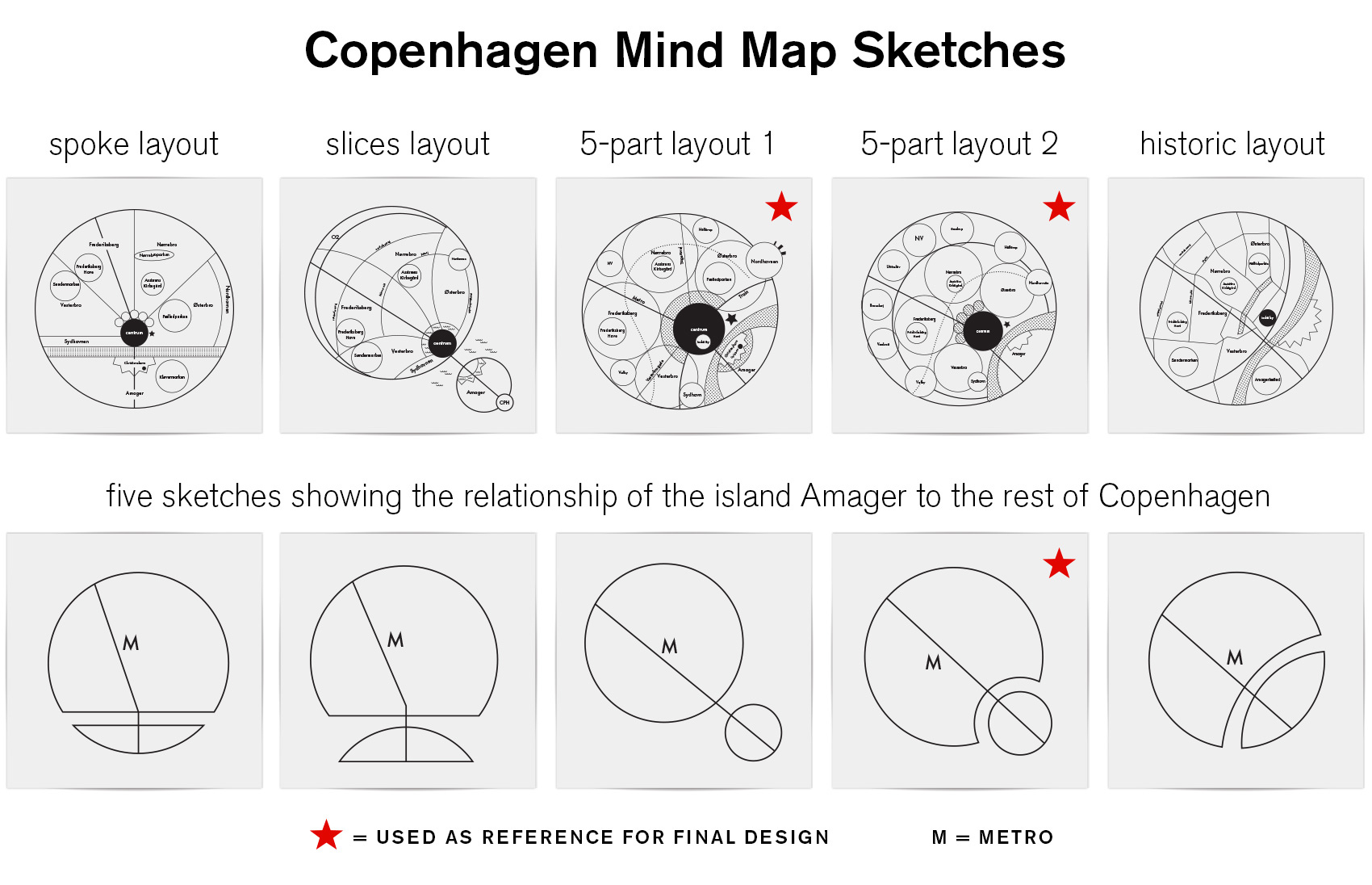 preliminary-copenhagen-map-sketches-copy