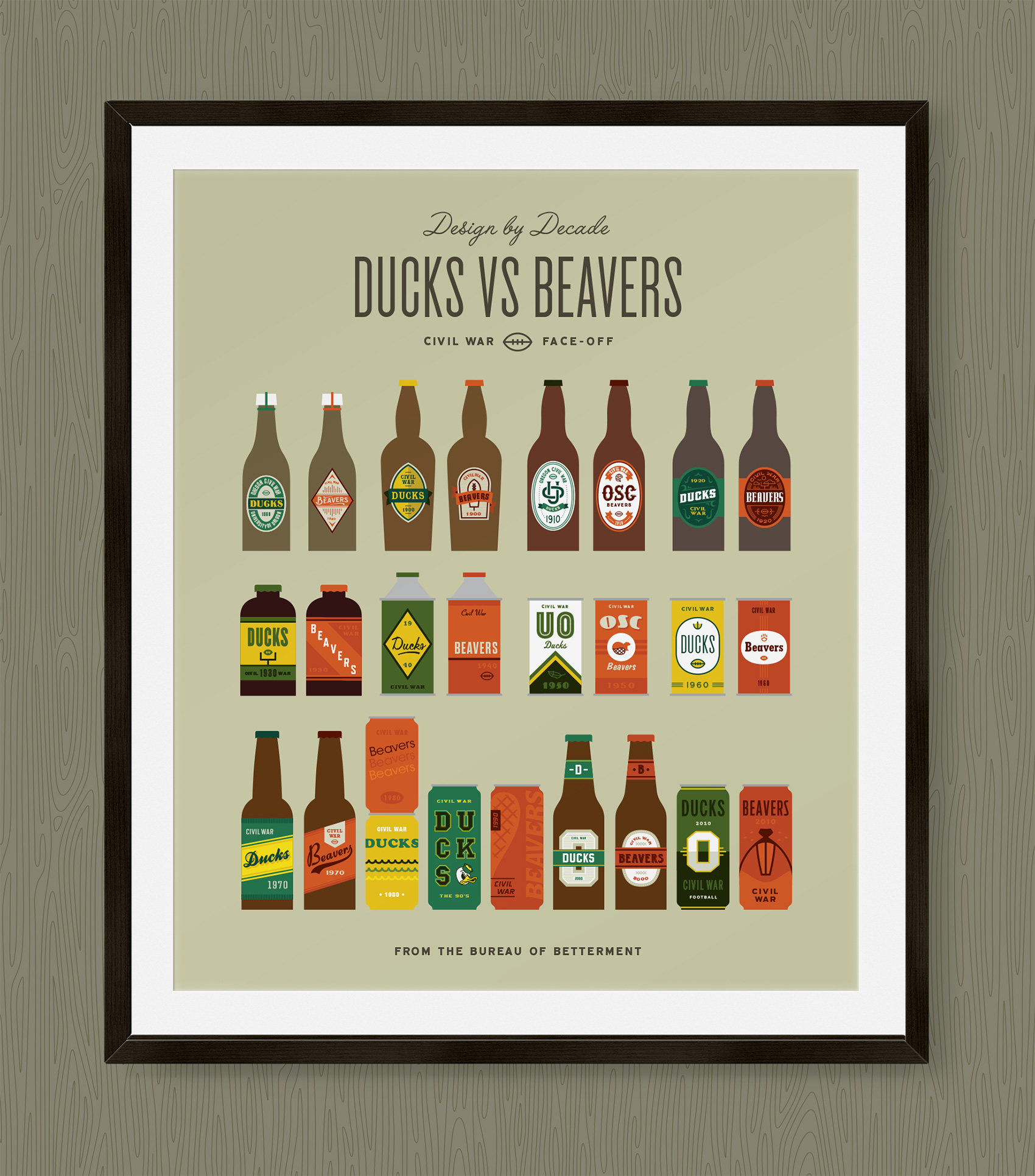13 decades of beer designs for the Oregon State Beavers and University of Oregon Ducks.