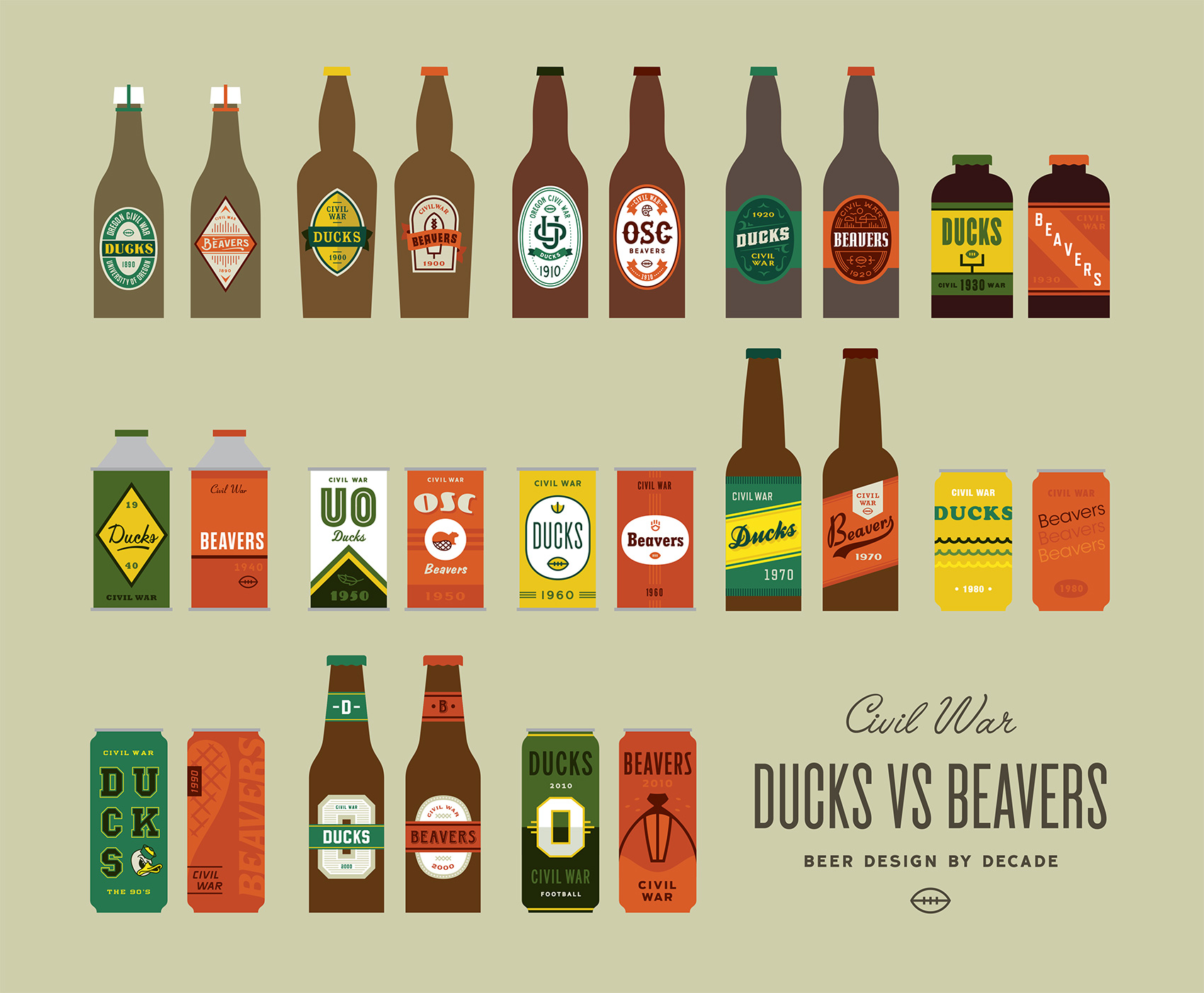 Ducks VS Beavers civil war beer design by decade