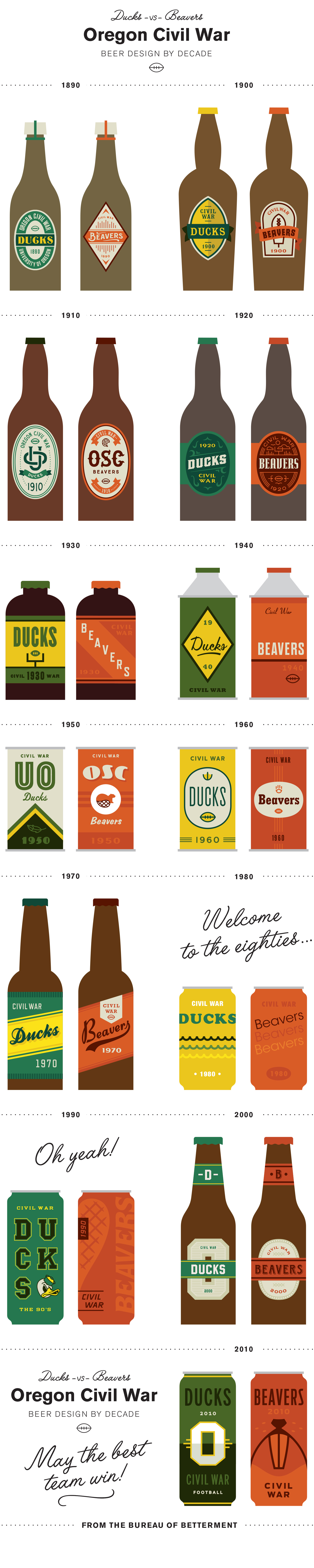 ducks-vs-beavers-civil-war-beer-design-final