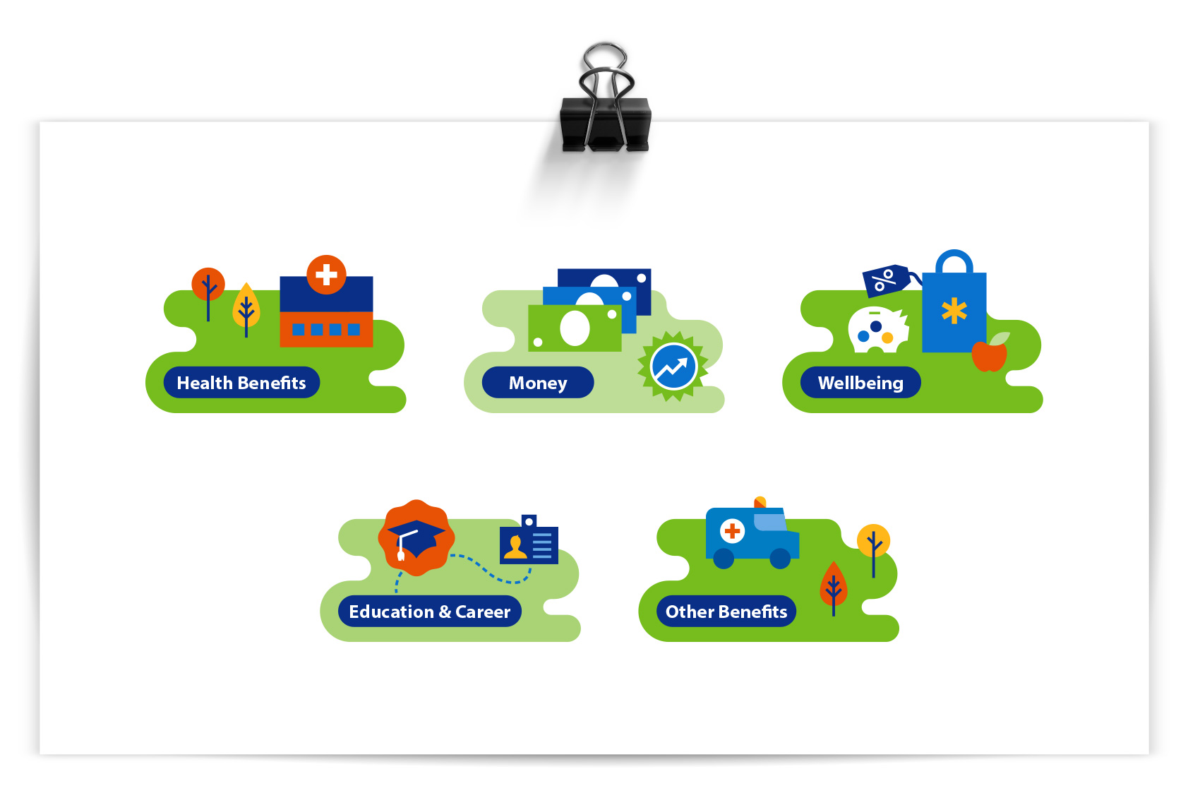 category divider icons for Walmart annual enrollment materials