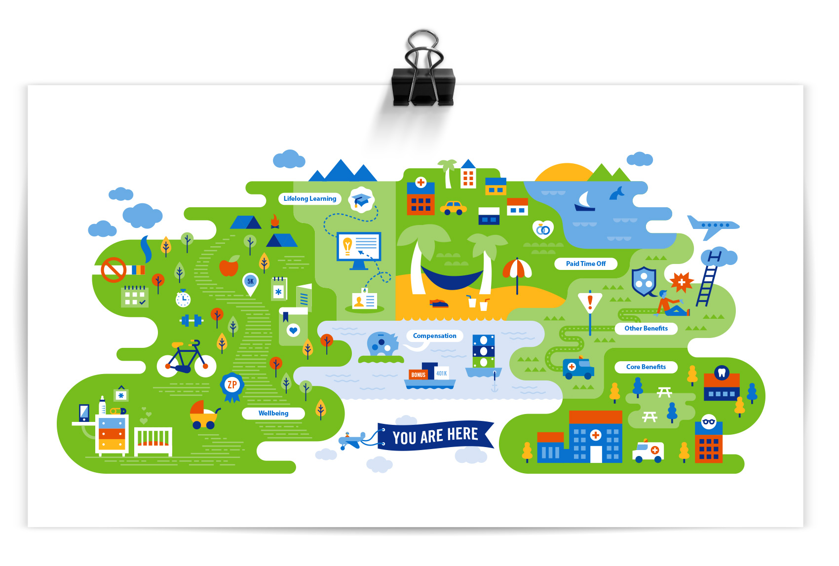 illustrated infographic of the Walmart annual enrollment benefits landscape