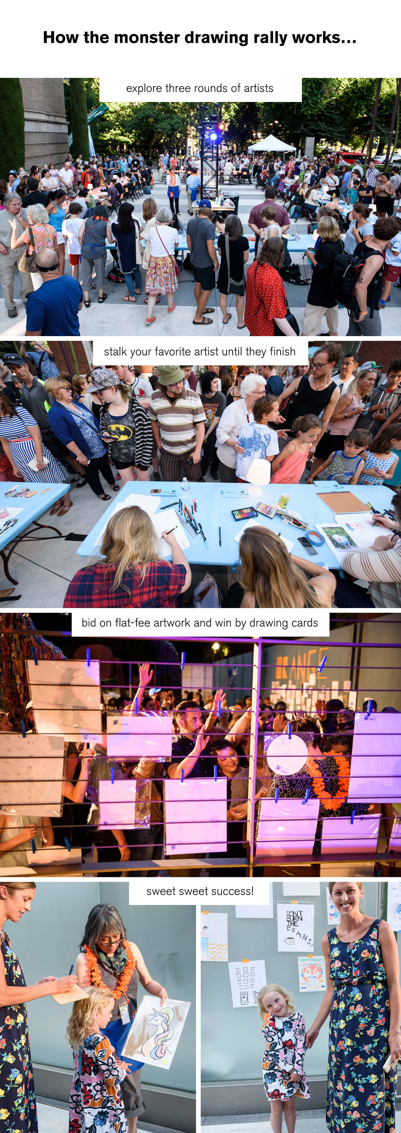 Portland Art Museum's Monster Drawing Rally 2017 - first: check out all the artists, second: stalk your favorites until they finish a piece of artwork, third: bid on flat-fee artwork and win by drawing cards, fourth: sweet sweet success!